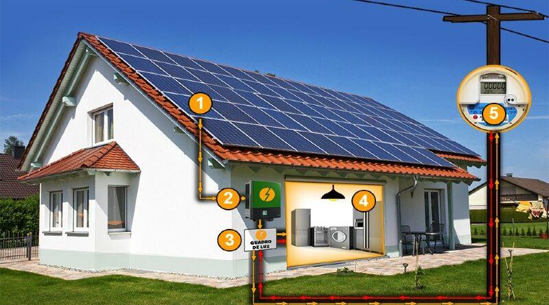 Energia Solar Fotovoltaica – Vale a pena investir